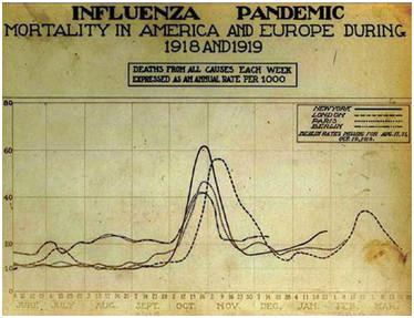 万众一心抗新冠  切莫忽视了流感