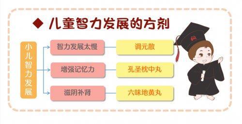 《中医超级儿童私房课》--中医林大栋博士教你健康育娃