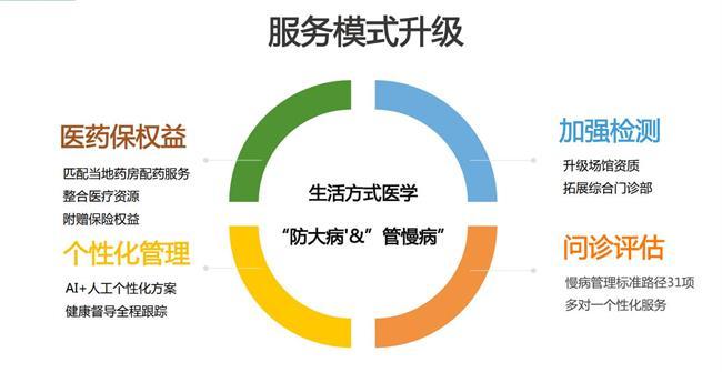 """9 .16中国脑健康日,关注慢病防治是""""头""""等大事"""